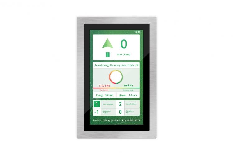 Visualisierung des Energieverbrauchs eines Aufzuges auf einem flexyPage Display