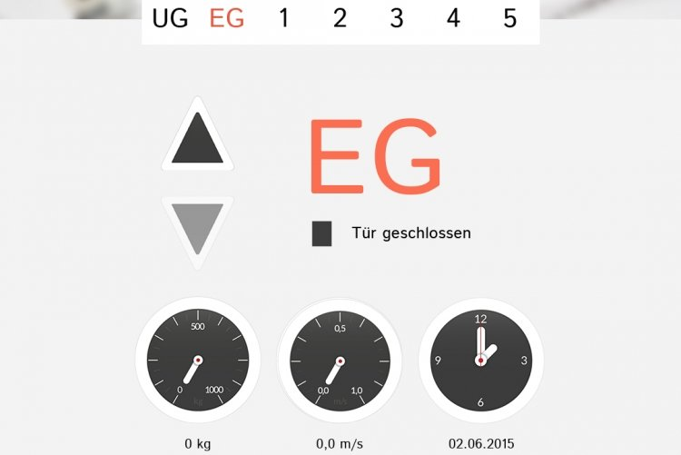 Widgets visualising various information on a lift display